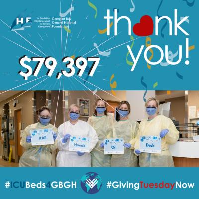 $79,497 raised for ICU Beds on GivingTuesdayNow